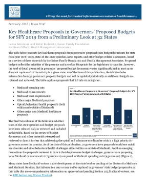 Key Healthcare Proposals in Governors' Proposed Budgets for SFY 2019 from a Preliminary Look at 32 States